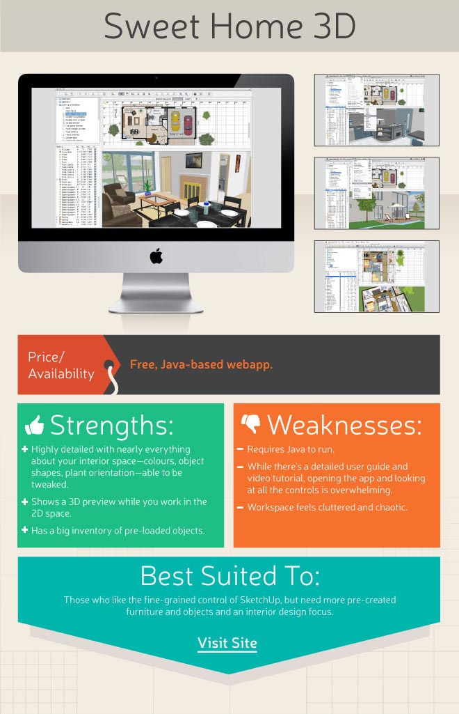 top 10 free interior design tools